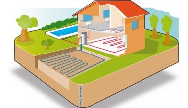 Que savez-vous exactement de la géothermie  ?